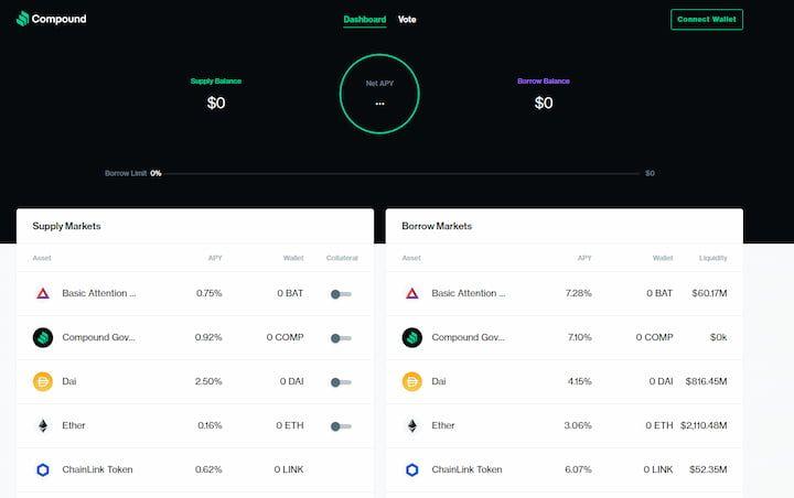 Compound platform interface