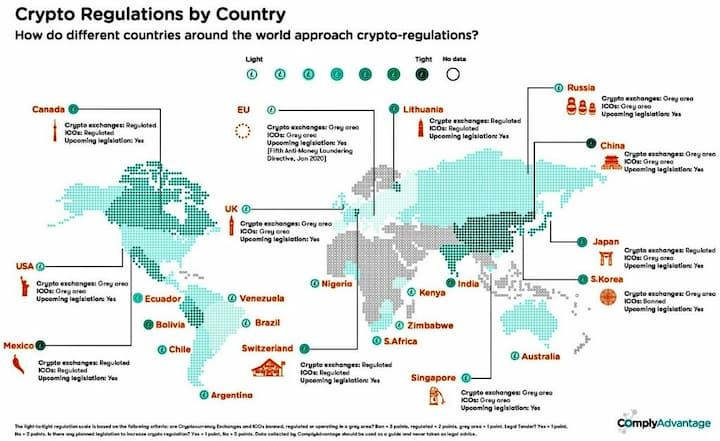 Crypto regulations global map