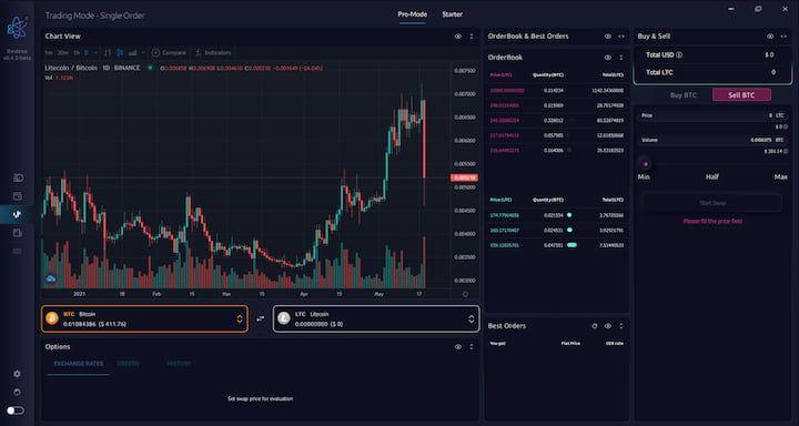 AtomicDEX Trading Platform