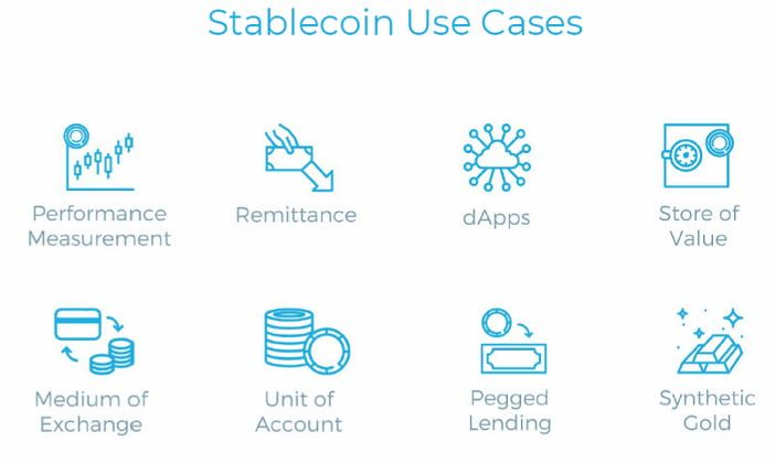 Stablecoin Use Cases